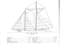 an old shipbuilding book yields great ship plans for a model