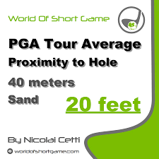 pga tour average proximity to hole sand in meters