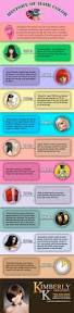 history of hair color infographic infographics pinterest