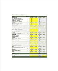 Restaurant Renovation Cost Estimate by Sle Remodeling Estimate 8 Documents In Word Pdf