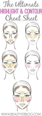 the easiest and most prehensive contouring and highlighting guide on the internet beauty