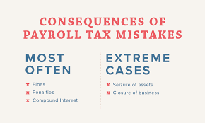 Irs Tax Withholding Tables An Expert Guide To U S Payroll Taxes Infographic Included