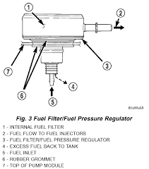 dodge durango fuel filter where is the fuel filter located on a 2003 dodge durango