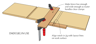 Woodworking Magazines Online Free by Free Diy Woodworking Jig Plans Learn How To Make A Jig