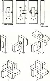 All Common Types Of Wood Joints And Their Variations by 51 Best V Images On Pinterest Photography Architecture And Animals