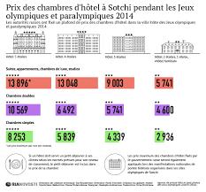 prix d une chambre d hotel jo et jp 2014 de sotchi prix des chambres d hôtel sputnik