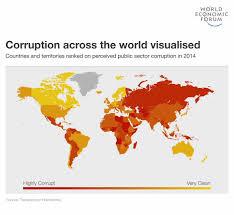 Corruption Map Corruption Across The World Visualised World Economic Forum