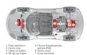 porsche 918 spyder specs peek inside porsche s hybrids wired