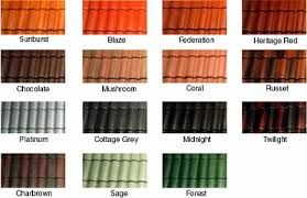 Cement Roof Tiles Cement Roof Tiles From Cds Roofing