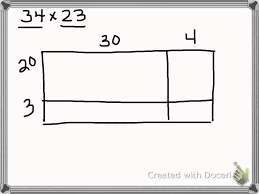 math area models for multiplication lessons tes teach