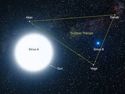 star system of Sirius A