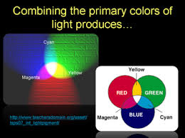 Primary Colors Of Light Physical Science Fle 4th Grade