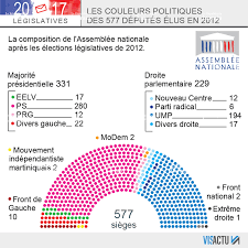 bureau de vote composition composition bureau de vote 58 images bureau constitution d un
