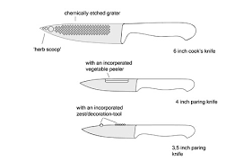 Basic Kitchen Knives Basicknives By Caroline Noordijk At Coroflot
