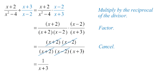 Multiplying And Dividing Negative Numbers Worksheet Multiplying And Dividing Rational Expressions