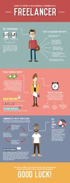 home decor infographic ideas about interior design schools on pinterest bathroom timeline