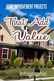 home improvement projects that add value to your home real