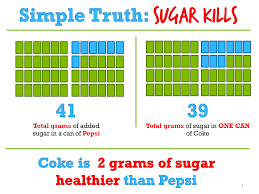 how many grams of sugar in a bud light natural sugar