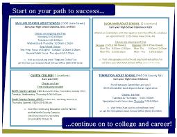 Calljobs Start On Your Path To Success U2026 U2013 Workforce Development Board