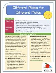 healthy eating habits lesson plan of a science with plans on