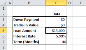 loan formulas create a basic car loan calculator in excel using the pmt function