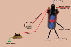 kohler cv22s wiring diagram kohler cv22s wiring diagram u2022 sharedw org