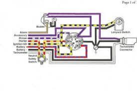 free mercury outboard wiring diagrams wiring diagram simonand