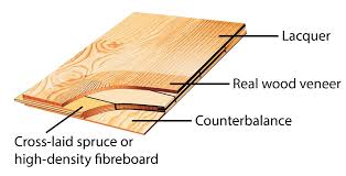 Difference Between Engineered Flooring And Laminate Wood Floor Layers Interiors Design