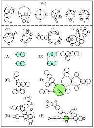 exploring the repertoire of rna secondary motifs using graph