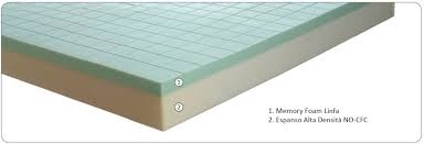 materasso memory materasso memory mod eos 170 sfoderabile in aloe altezza cm 22
