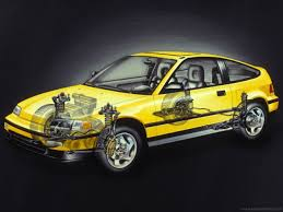 honda civic crx car cutaway modern racer features