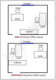 Office Feng Shui Desk Feng Shui Office Tips Http Patricialee Me 2012 07 27 Feng Shui