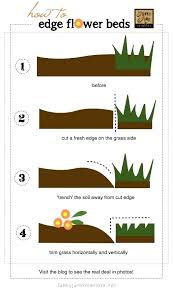 flower pro garden bed trim how to edge flowerbeds like a pro via flower bed
