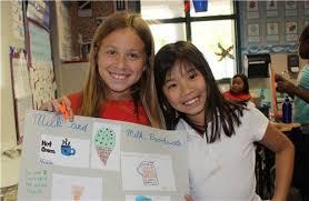 classroom programs california nutrition curriculum nutrition