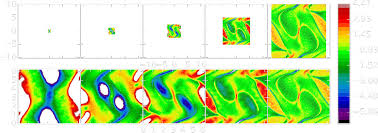 turbulence in almost collisionless astrophysical plasmas by