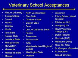 animal science pre vet program
