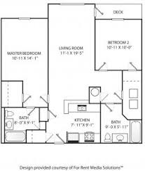 Sunroom Floor Plans by Thomas Estates Apartments For Rent In Greensboro Nc Forrent Com
