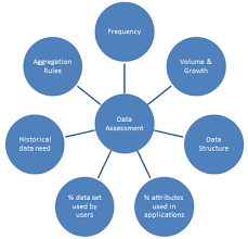 getting started with big data solutions