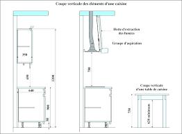hauteur standard meuble cuisine taille plan de travail cuisine founderhealth co