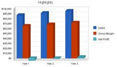 sports bar sample business plan executive summary bplans