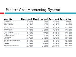 Solar Power System Cost Estimate by Cost Estimation In Project Management Of Solar Assisted Water