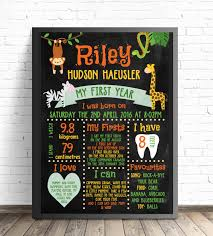 birthday board jungle safari chalkboard birthday board digital file