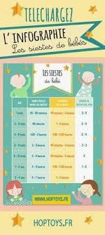 température idéale pour chambre bébé incroyable temperature ideale chambre enfant source d inspiration la