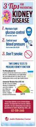 best 25 stage 3 kidney disease ideas on pinterest stage 3