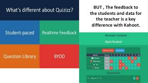 Meme Kahoot Quiz - quizizz a fun website review game