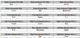 honda accord radio wiring diagram images of 1991 honda accord stereo wiring diagram wiring diagram