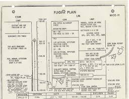 Pictures Of Plans by How Nasa U0027s Flight Plan Described The Apollo 11 Moon Landing U S