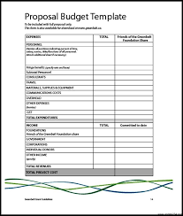 sales and marketing budget template pdf template update234 com