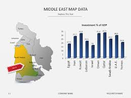 middle east map ppt powerpoint middle east map data powerpoint