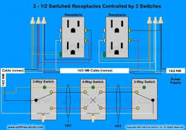 how to wire a split outlet diagram efcaviation